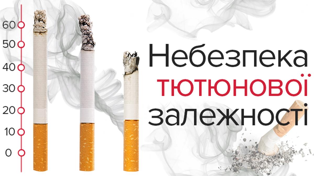 Небезпека тютюнової залежності