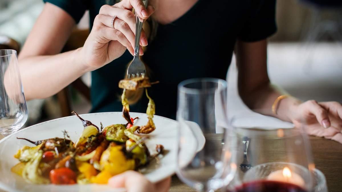 Тест на порушення харчової поведінки