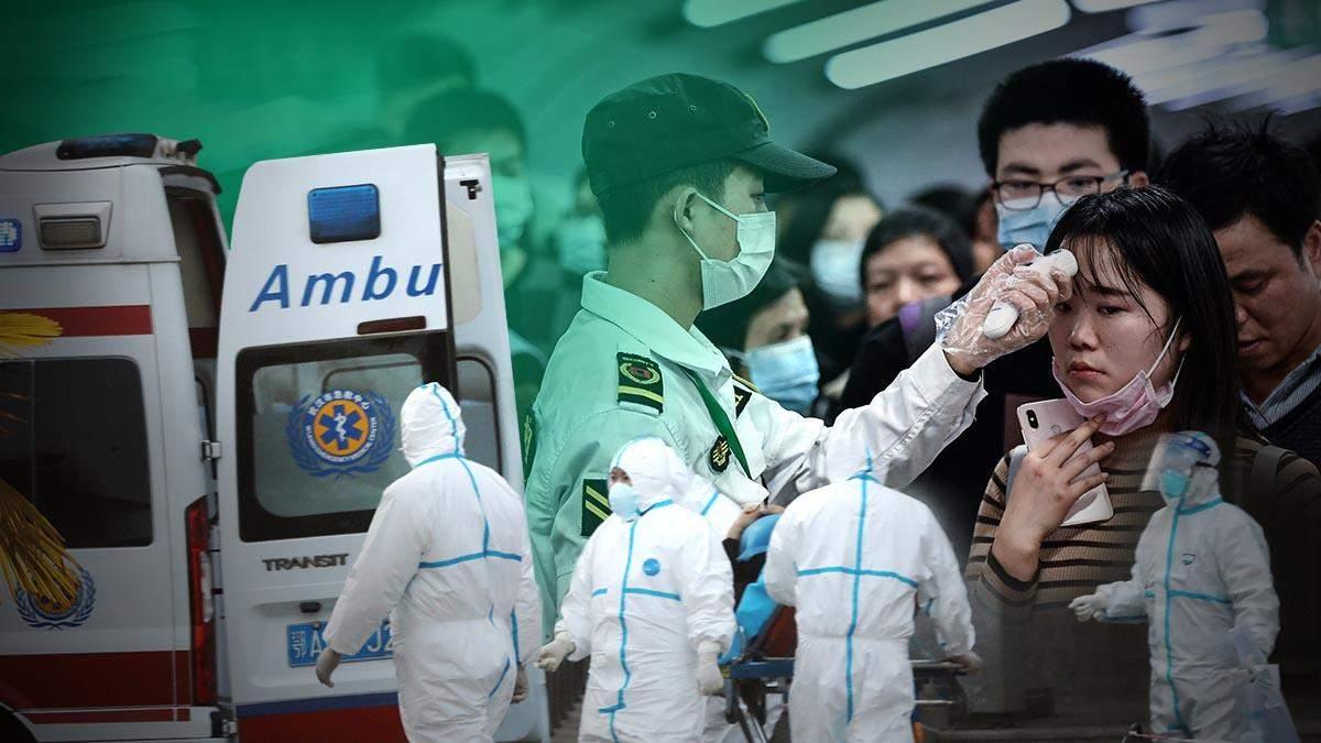 Коронавірус COVID 19 Китай 2020 – статистика, останні новини сьогодні
