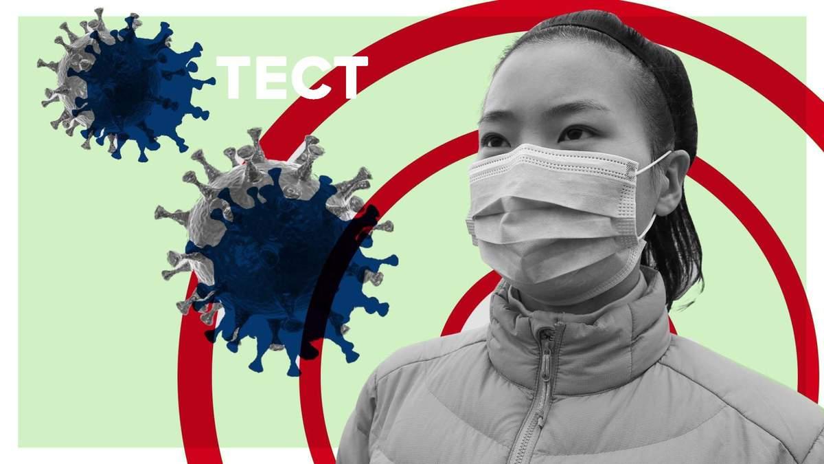 Тест на коронавірус Covid-19 онлайн – що ви знаєте про коронавірус