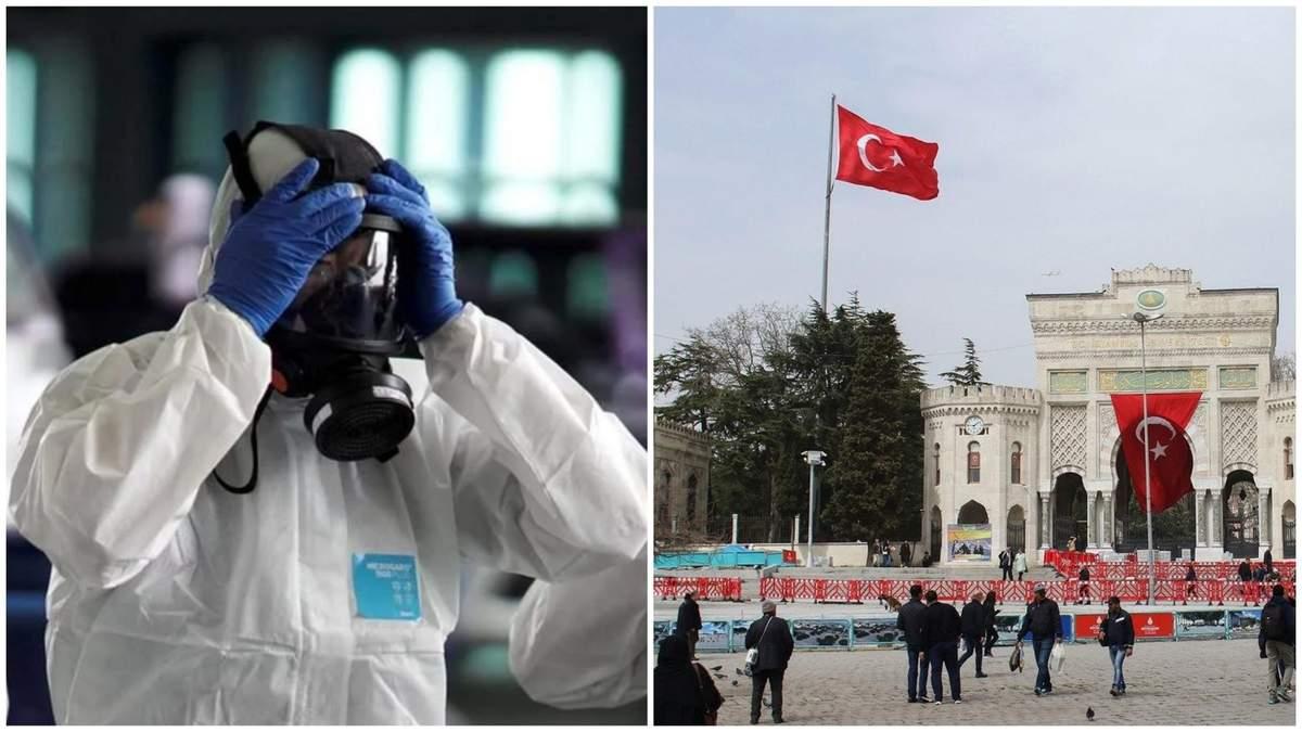 Коронавирус уже в Турции