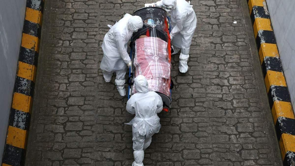 Похорон умерших от коронавируса – правила процедуры