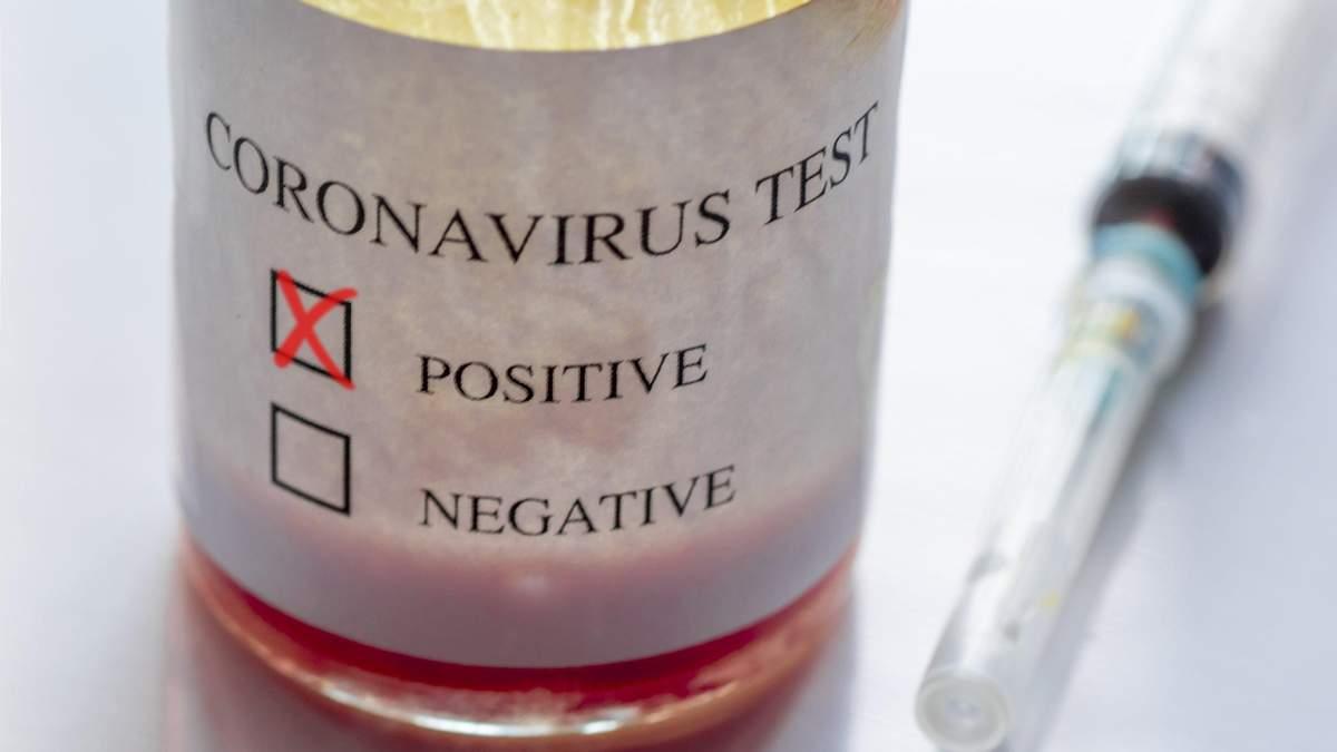 Нові симптоми коронавірусу