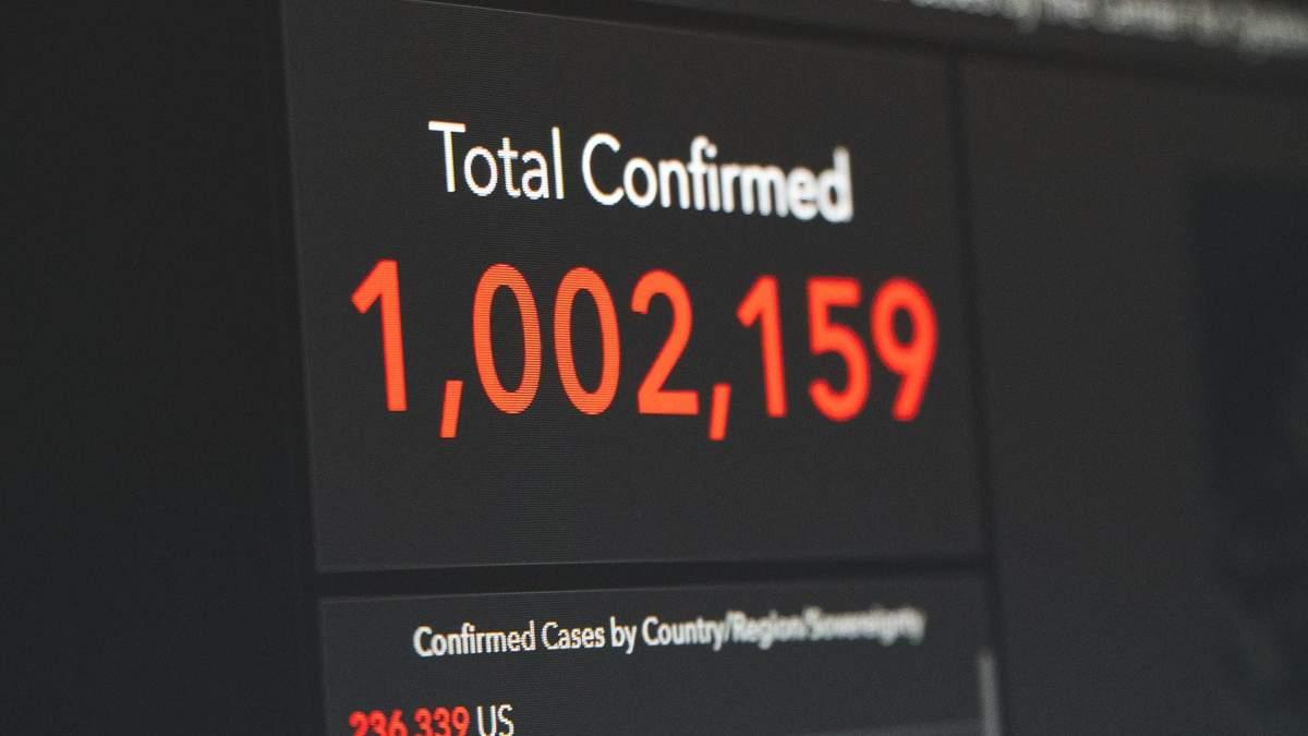 Реальна кількість інфікованих коронавірусом у світі – до 10 мільйонів людей, – експерт