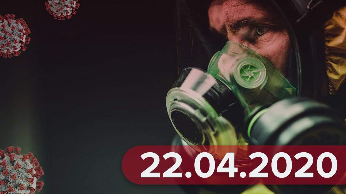 Коронавірус Україна, у світі 22 червня 2020: статистика