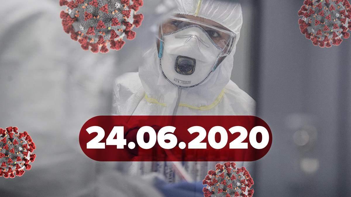 Коронавирус Украина, в мире 24 июня 2020: статистика, новости