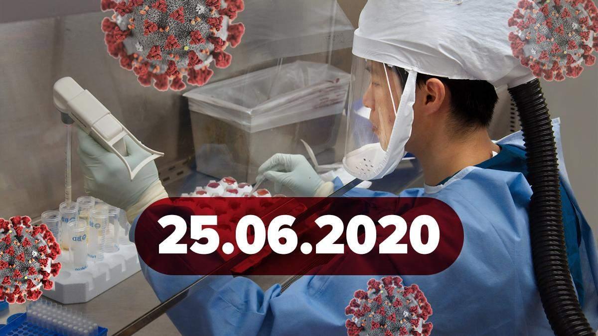 Коронавірус Україна, у світі 25 червня 2020: статистика, новини