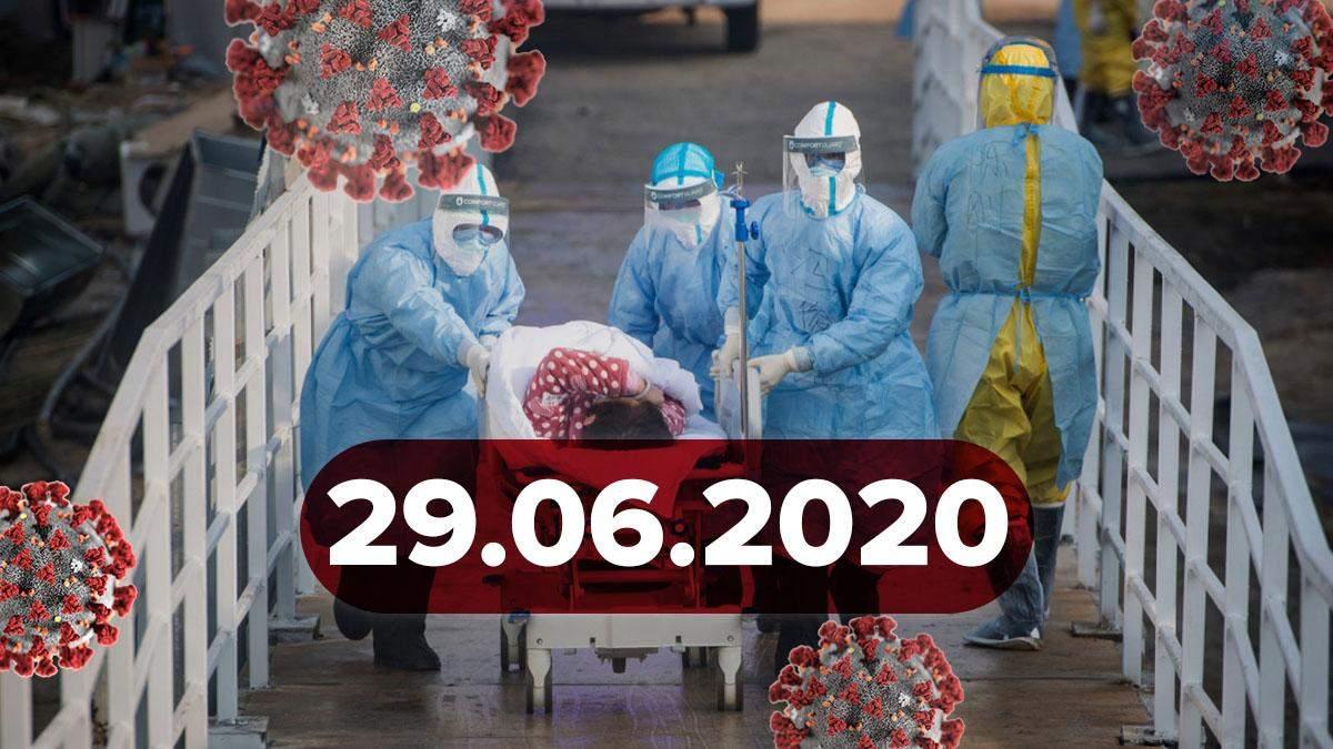 Коронавірус Україна, у світі 29 червня 2020: статистика
