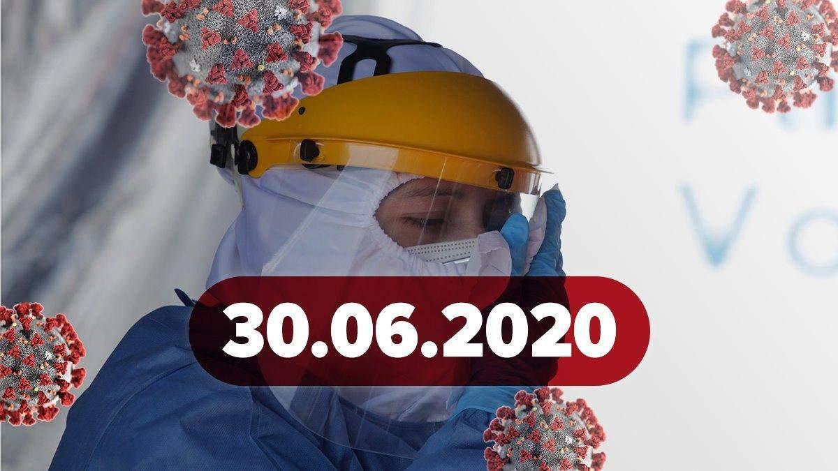 Главное о коронавирусе 30 июня: 706 новых случаев в Украине, смерть роженицы