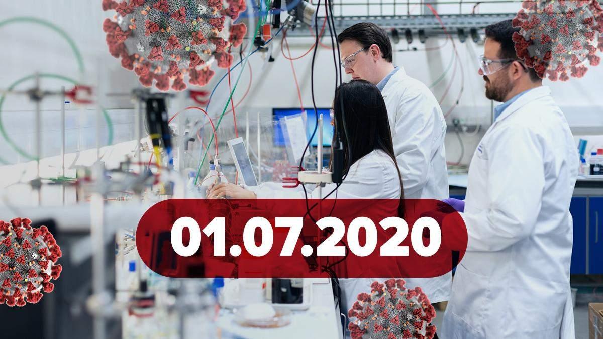 Коронавірус Україна, у світі 1 липня 2020: статистика