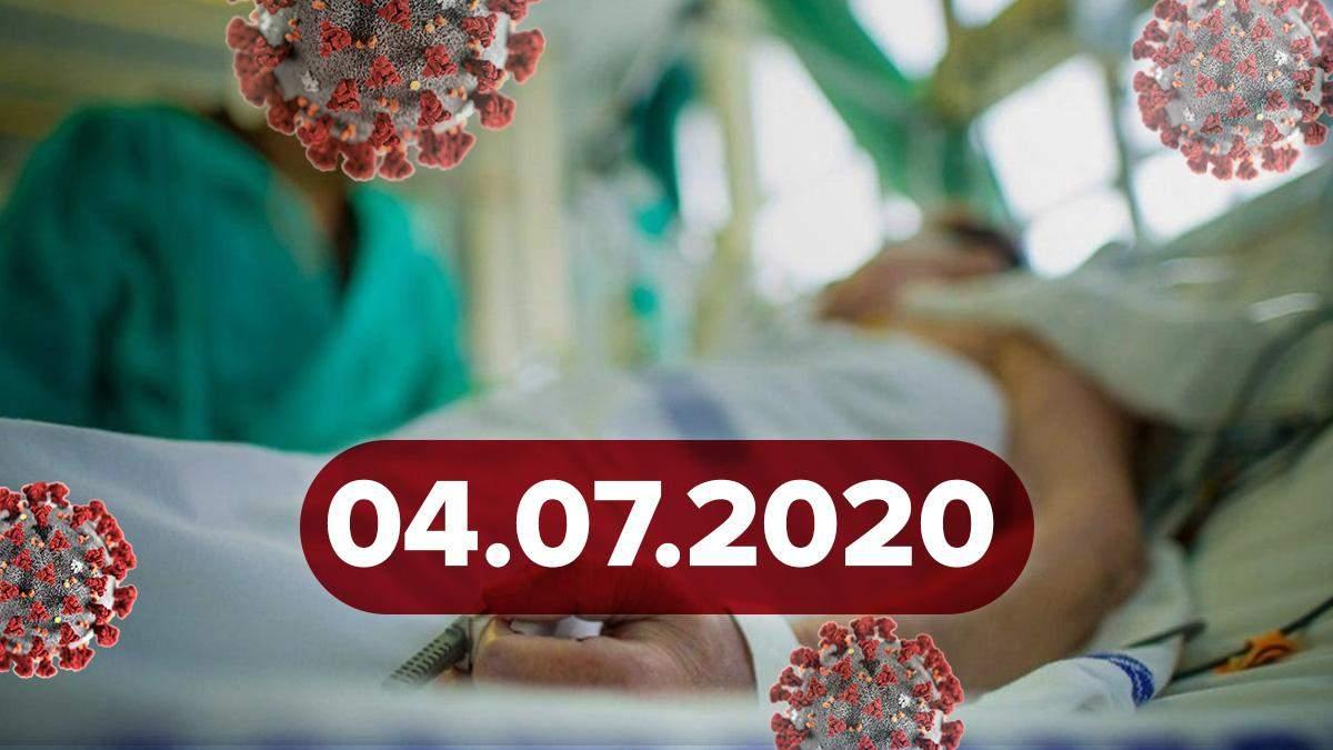 Коронавирус Украина, в мире 4 июля 2020: статистика, новости