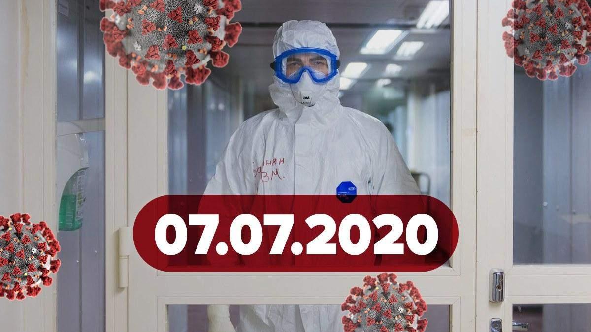 Коронавірус Україна, світ 7 липня 2020: статистика, новини