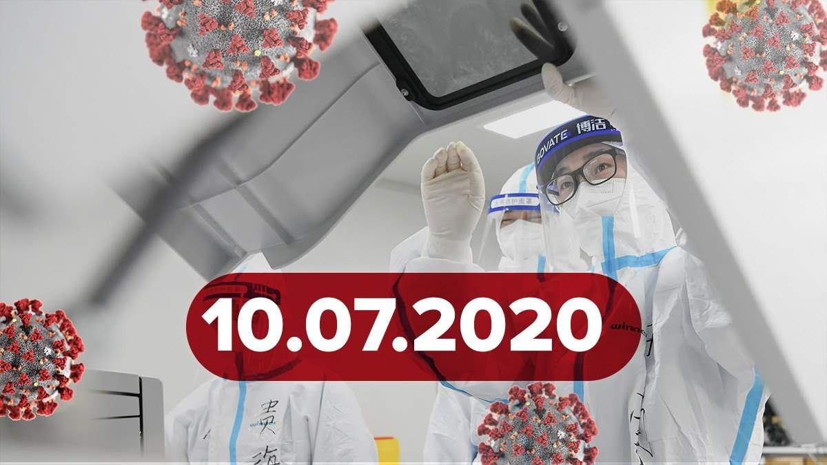 Коронавирус Украина, мир 10 июля 2020: статистика, новости