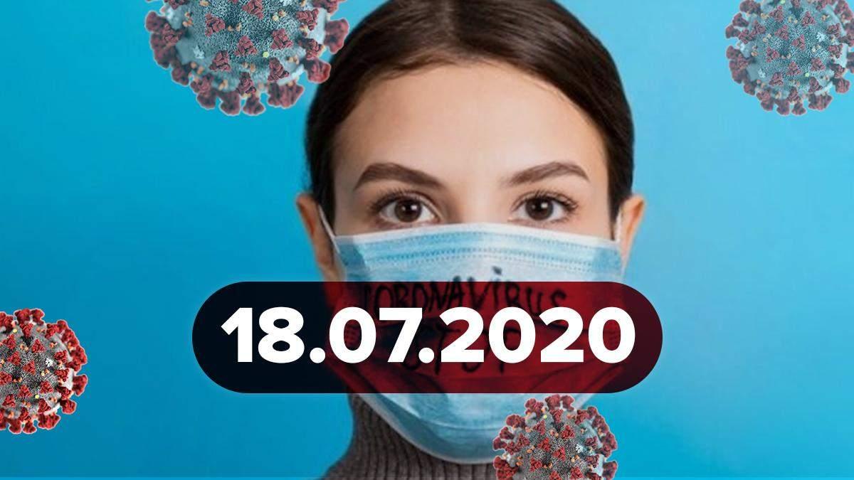 Новини про коронавірус 18 липня: 14 мільйонів хворих у світі, 6 груп COVID-19, допомога від ВООЗ