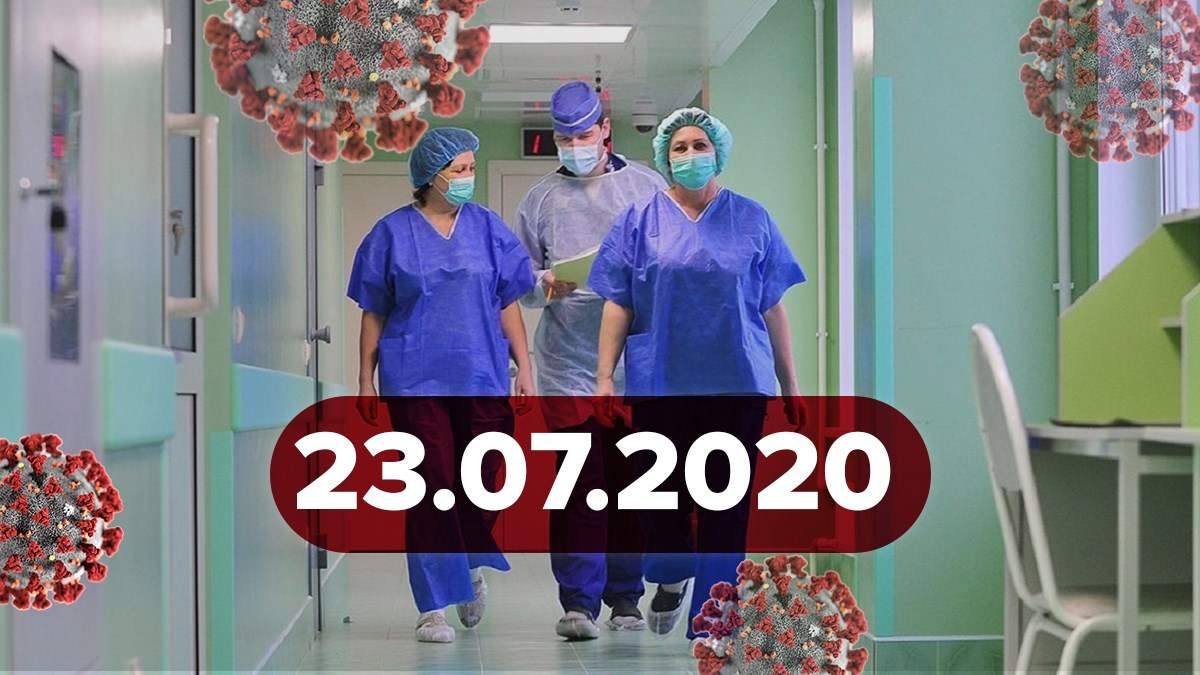 Новини про коронавірус 23 липня: рекордний стрибок хворих у світі, якою буде ціна вакцини