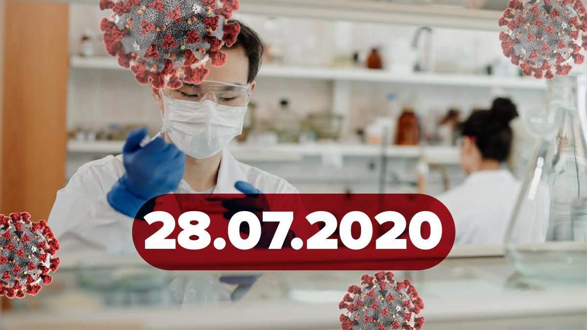 Коронавірус Україна, світ 28 липня 2020: статистика, новини