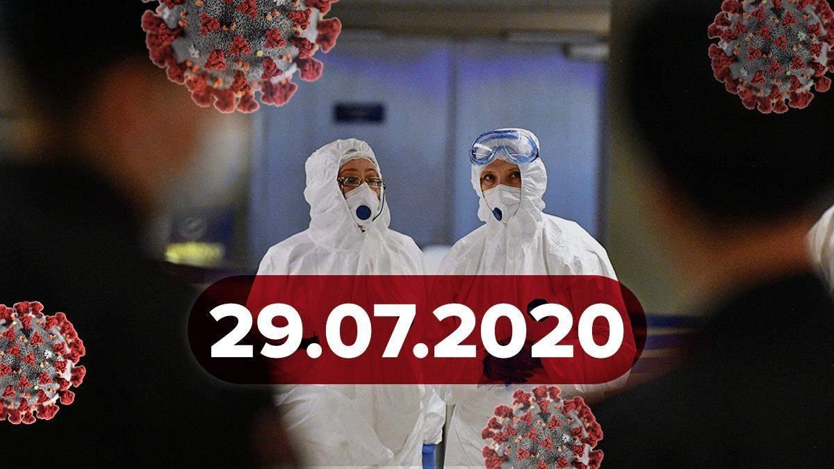 Коронавірус Україна, світ 29 липня 2020: статистика, новини