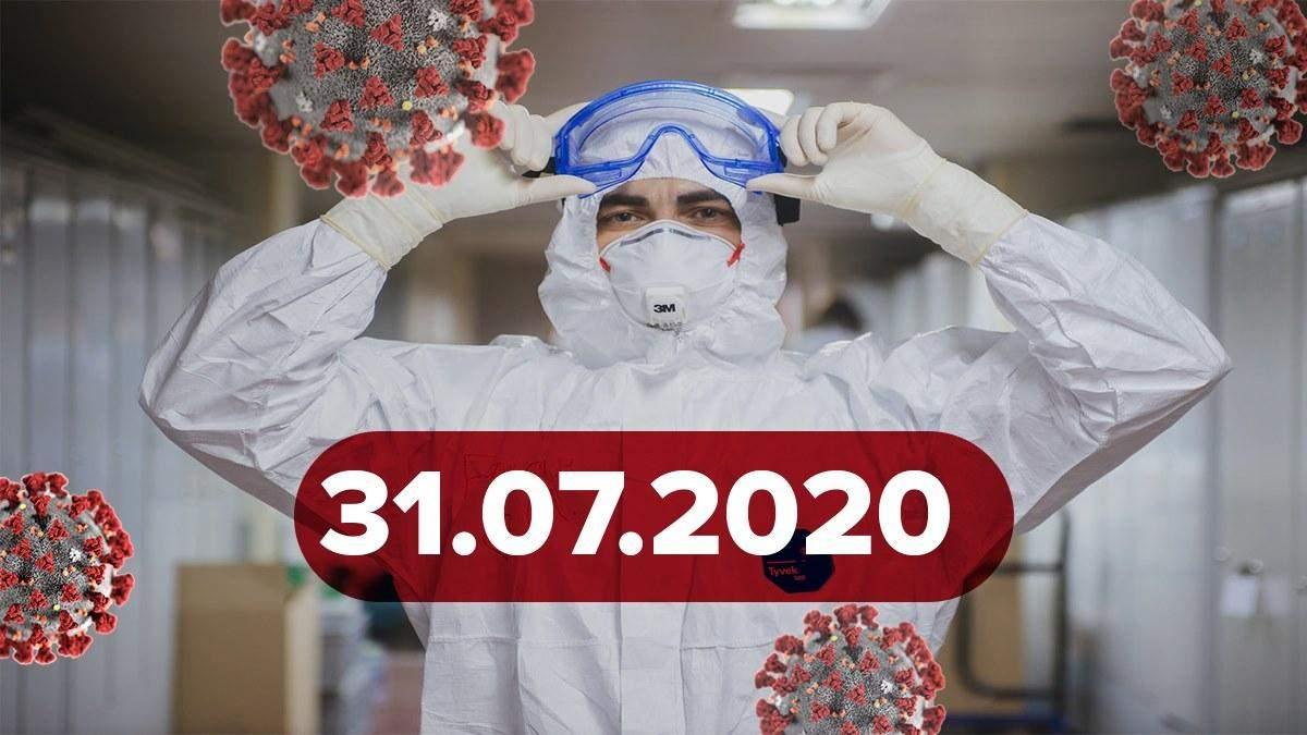 Коронавірус Україна, світ 31 липня 2020: статистика, новини