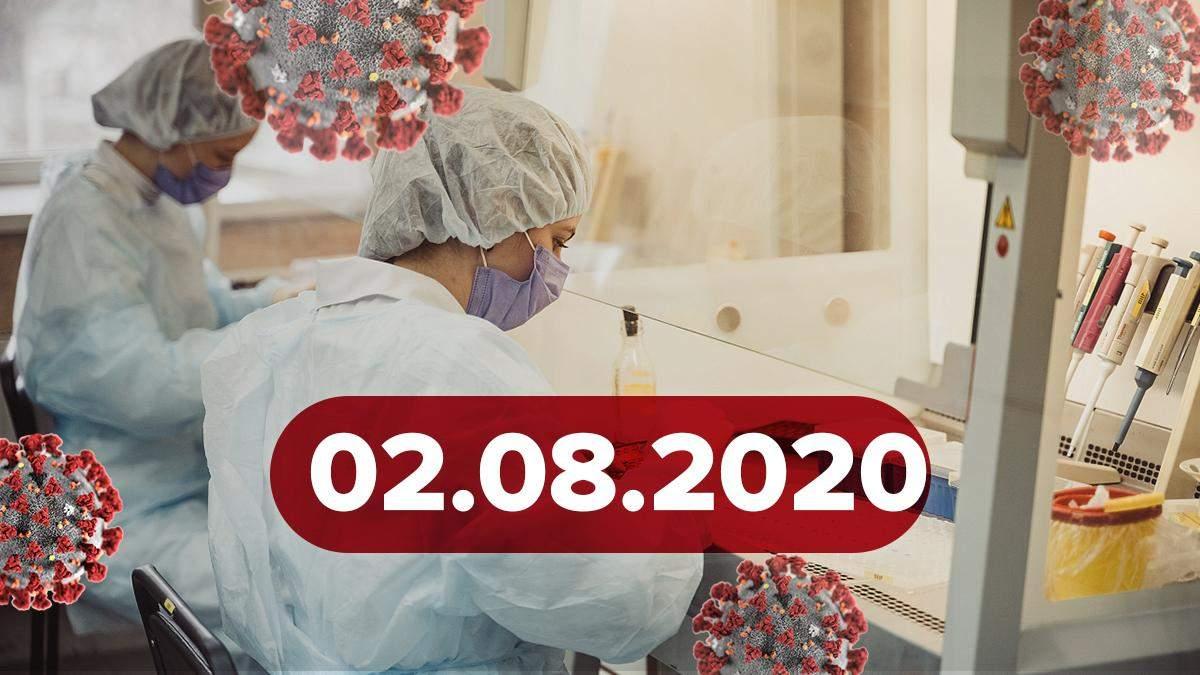 Новости о коронавирусе 2 августа: вывод чрезвычайной комиссии ВОЗ и 18 миллионов инфицированных