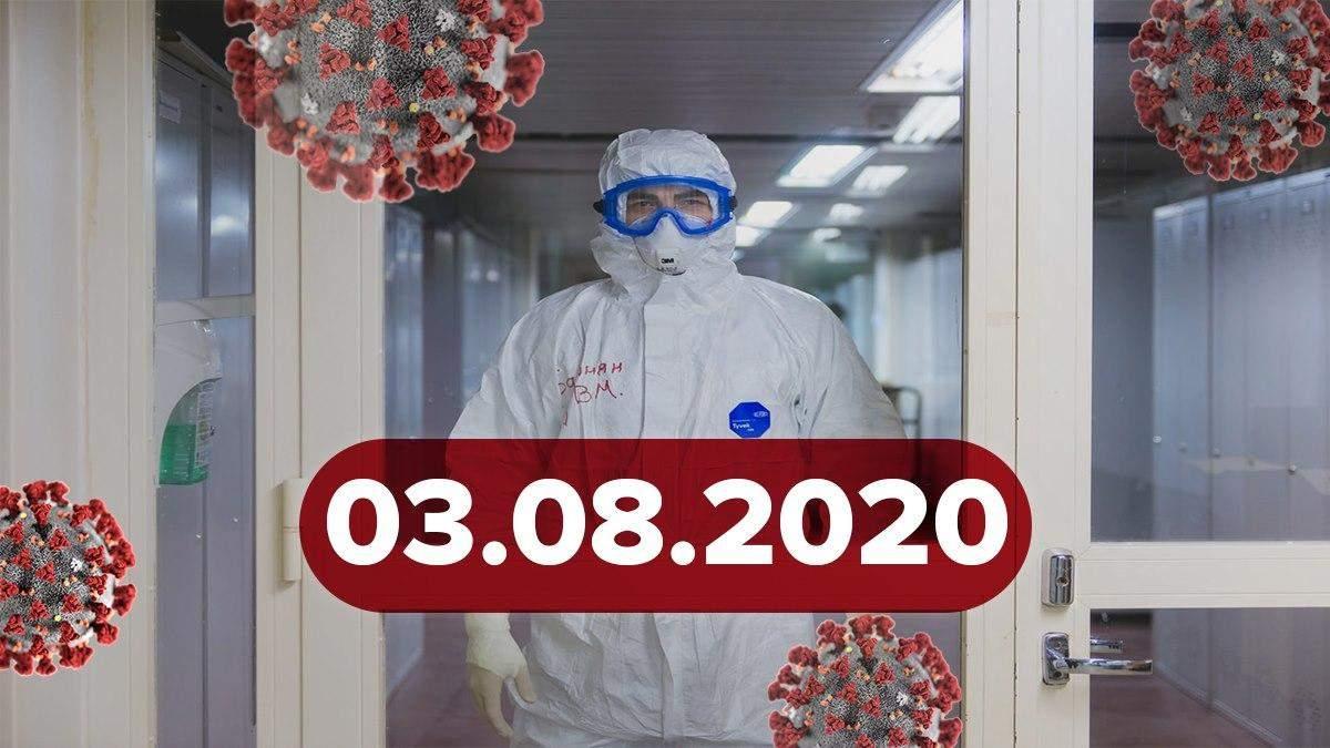 Коронавірус Україна, світ 3 серпня 2020: статистика, новини