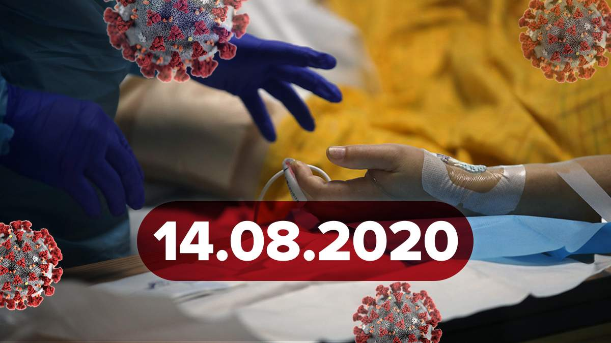 Коронавирус Украина, мир 14 августа 2020: статистика, новости