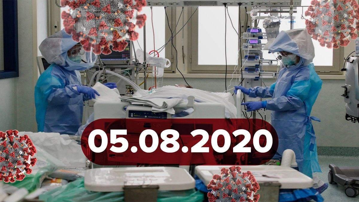 Коронавірус Україна, світ 5 серпня 2020: статистика, новини