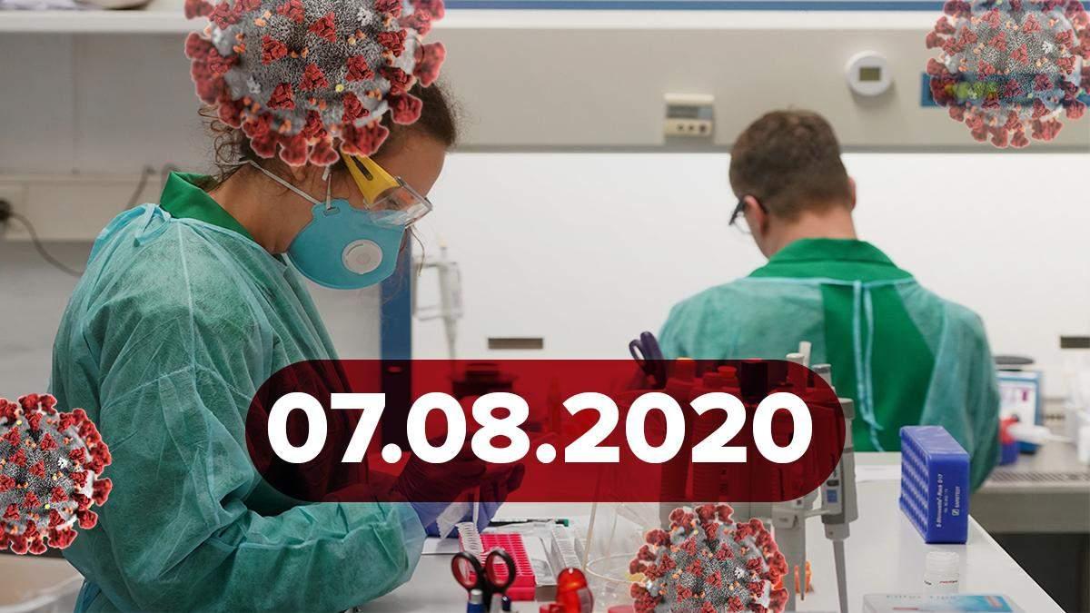 Коронавирус Украина, мир 7 августа 2020: статистика, новости