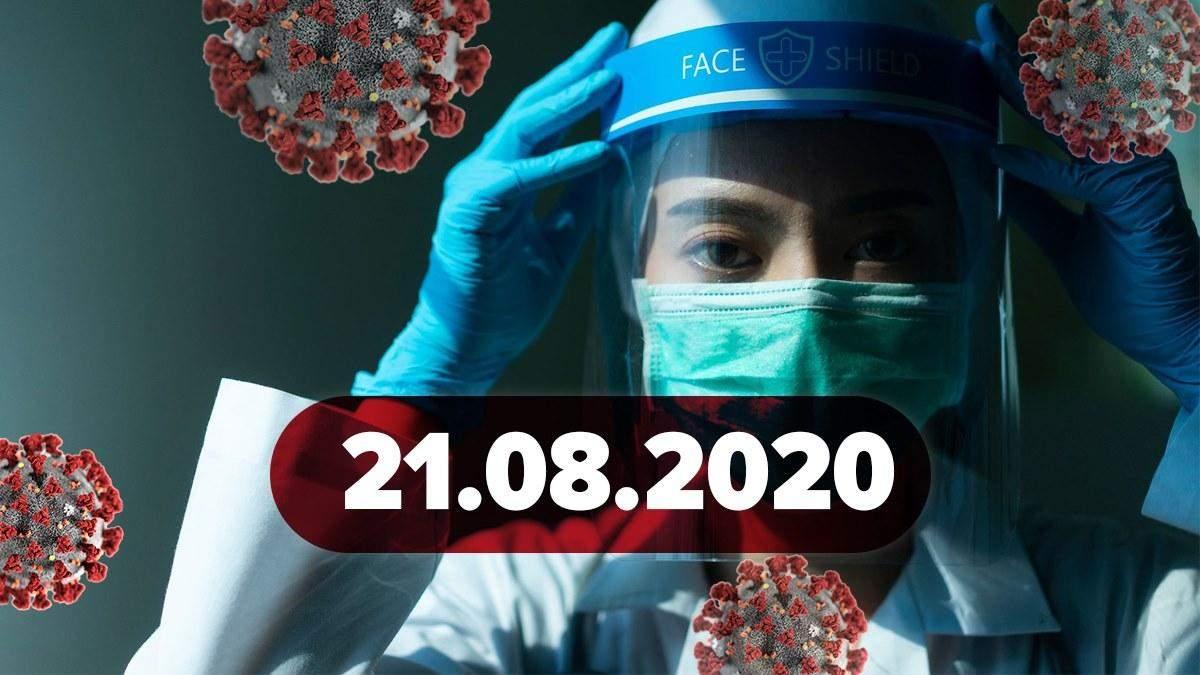 Коронавірус Україна, світ 21 серпня 2020: статистика, новини