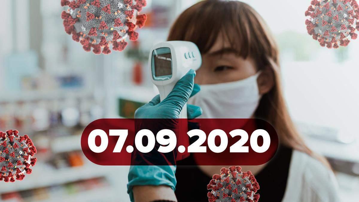 Новини про коронавірус 7 вересня: 27 мільйонів хворих у світі, в Україні оновили зони карантину