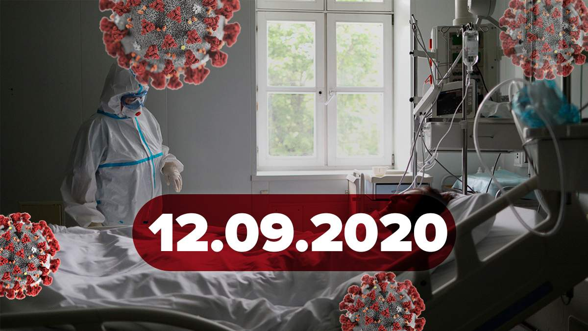 Коронавирус Украина, мир 12 сентября 2020: статистика, новости