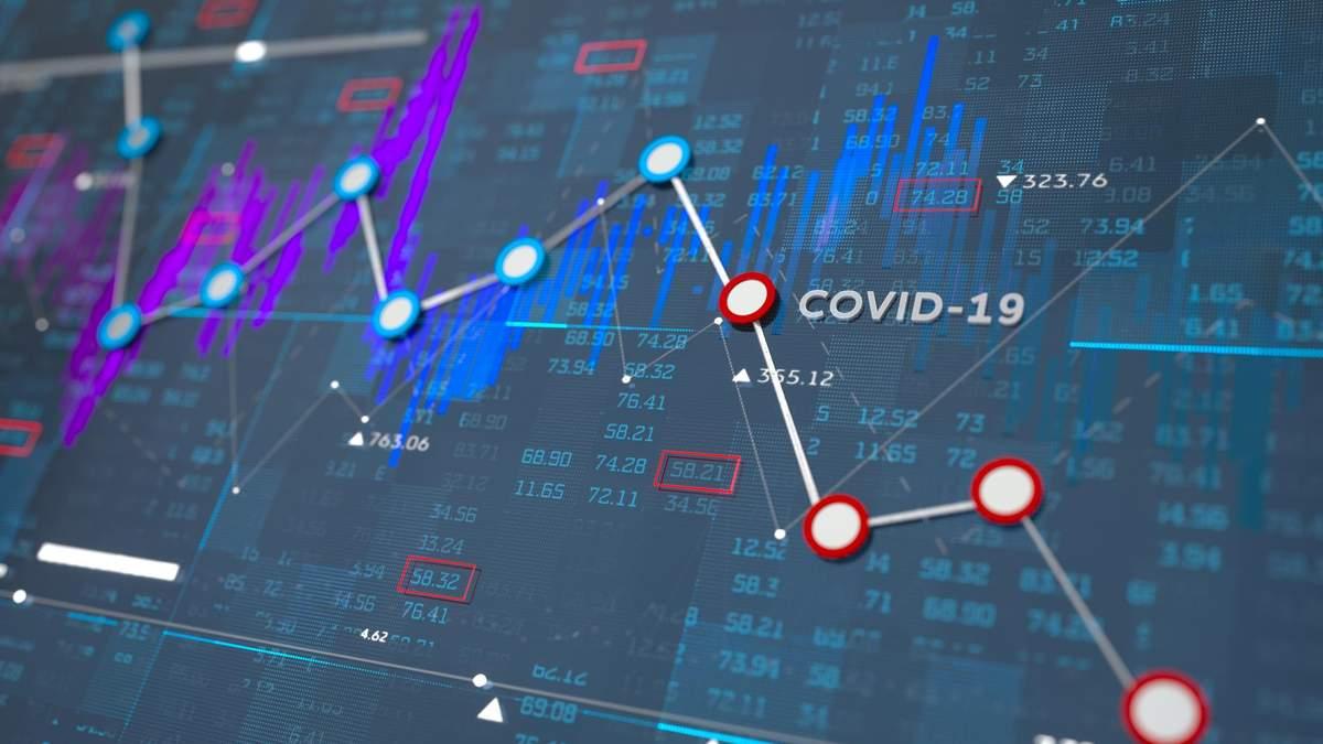 У ВООЗ  повідомили про рекордну кількість нових інфікованих на COVID-19 у світі