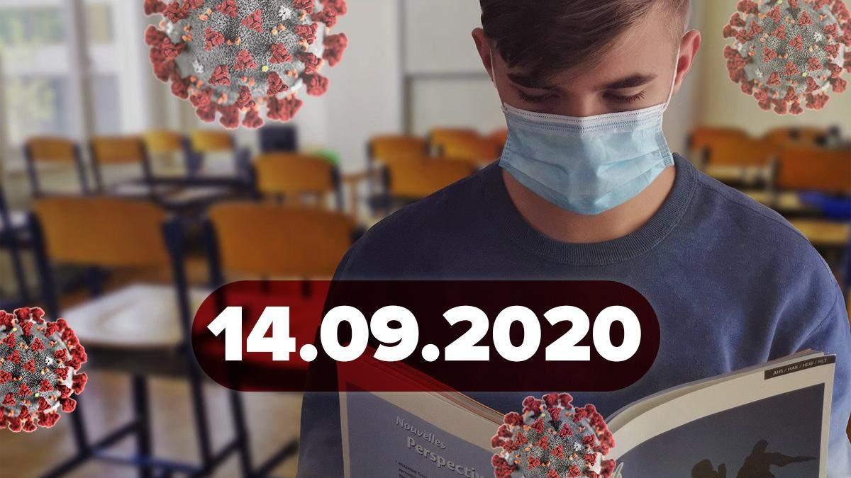 Коронавірус Україна, світ 14 вересня 2020: статистика, новини