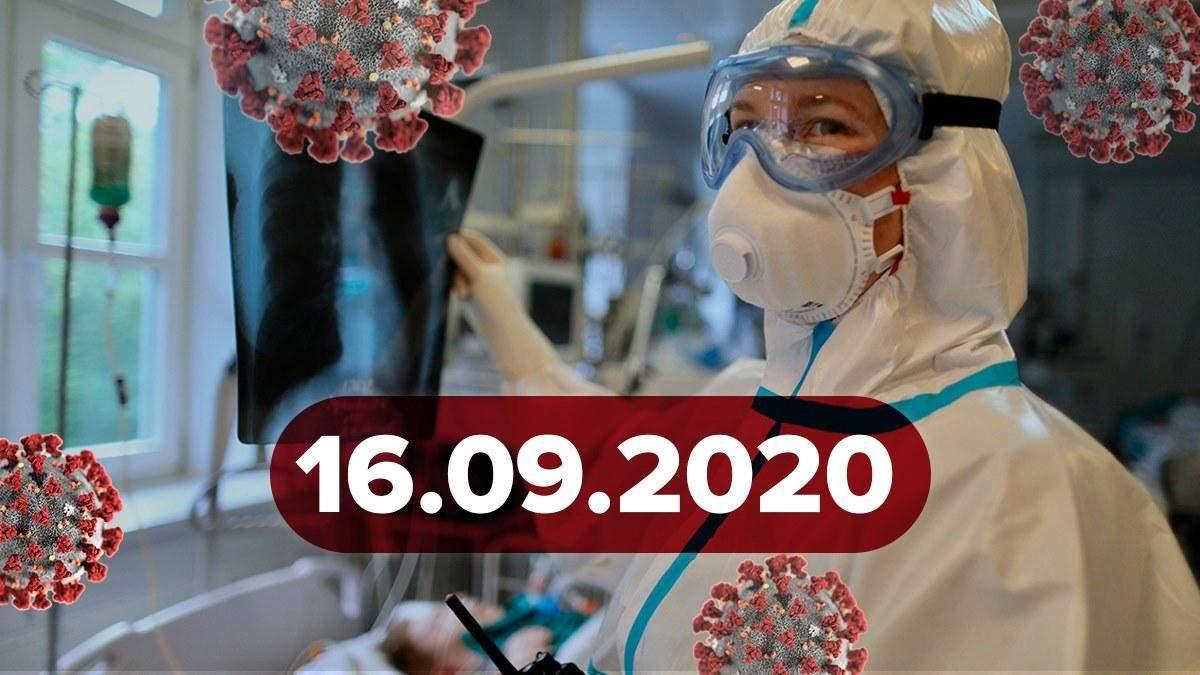 Коронавірус Україна, світ 16 вересня 2020: статистика, новини