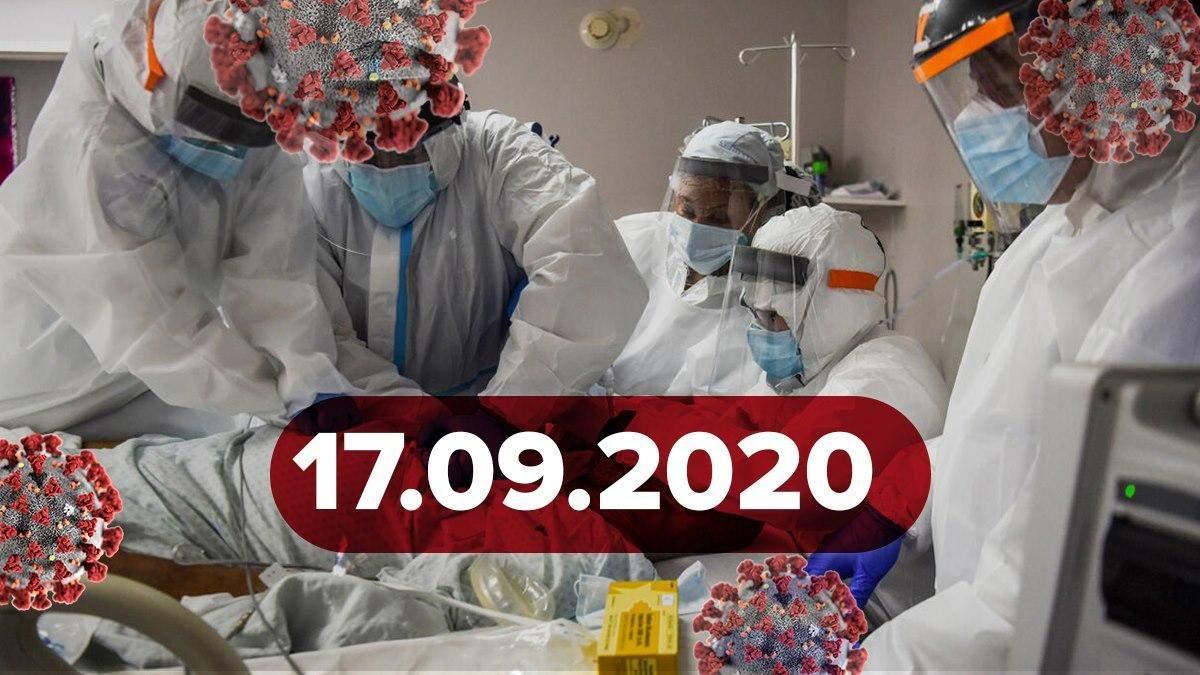Коронавирус Украина, мир 17 сентября 2020: статистика, новости
