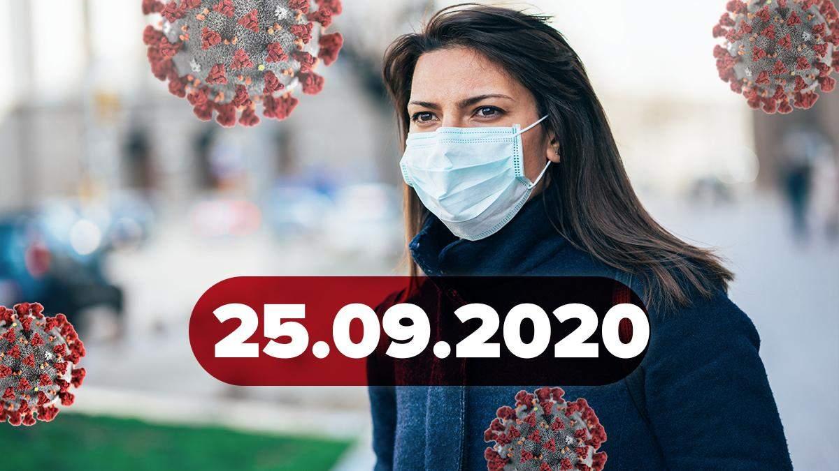 Коронавірус Україна, світ 25 вересня 2020: статистика, новини