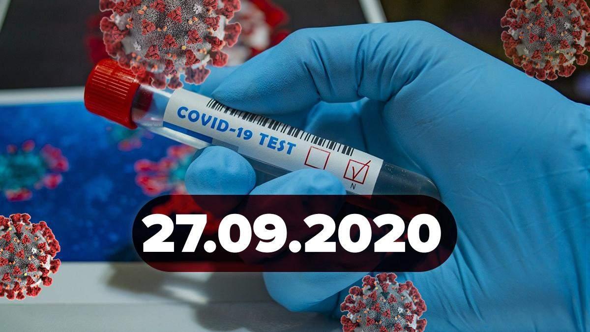 Коронавирус Украина, мир 27 сентября 2020: статистика, новости