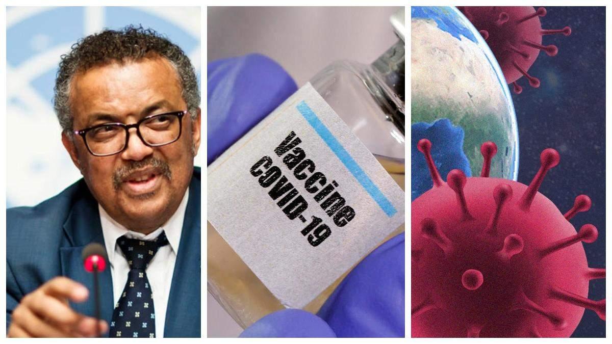 ВООЗ просить гроші на вакцину від COVID-19: яку суму