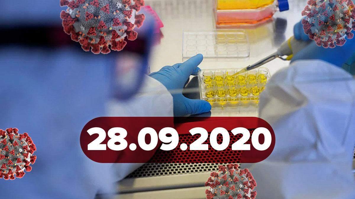 Коронавірус Україна, світ 28 вересня 2020: статистика, новини