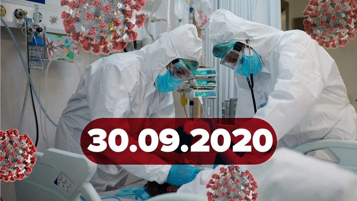Коронавірус Україна, світ 30 вересня 2020: статистика, новини