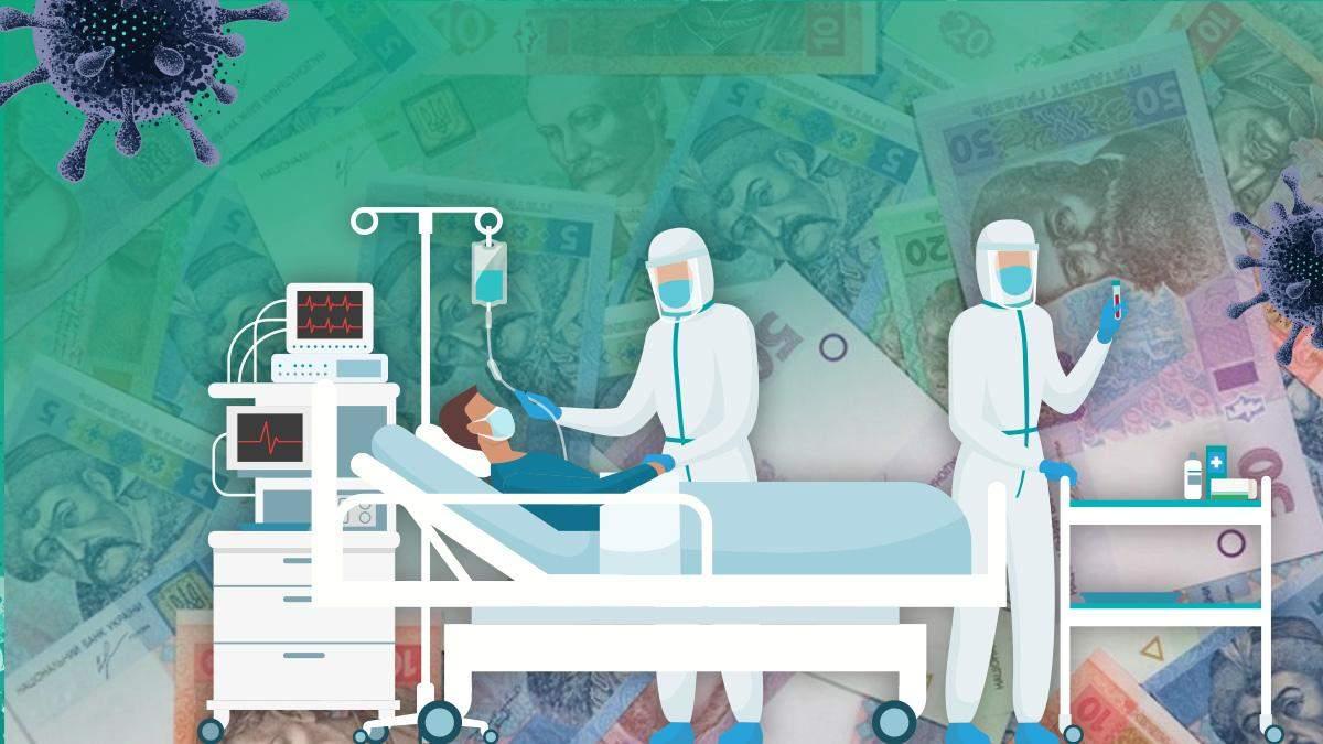Лечение от коронавируса, Украина – стоимость, реальные истории