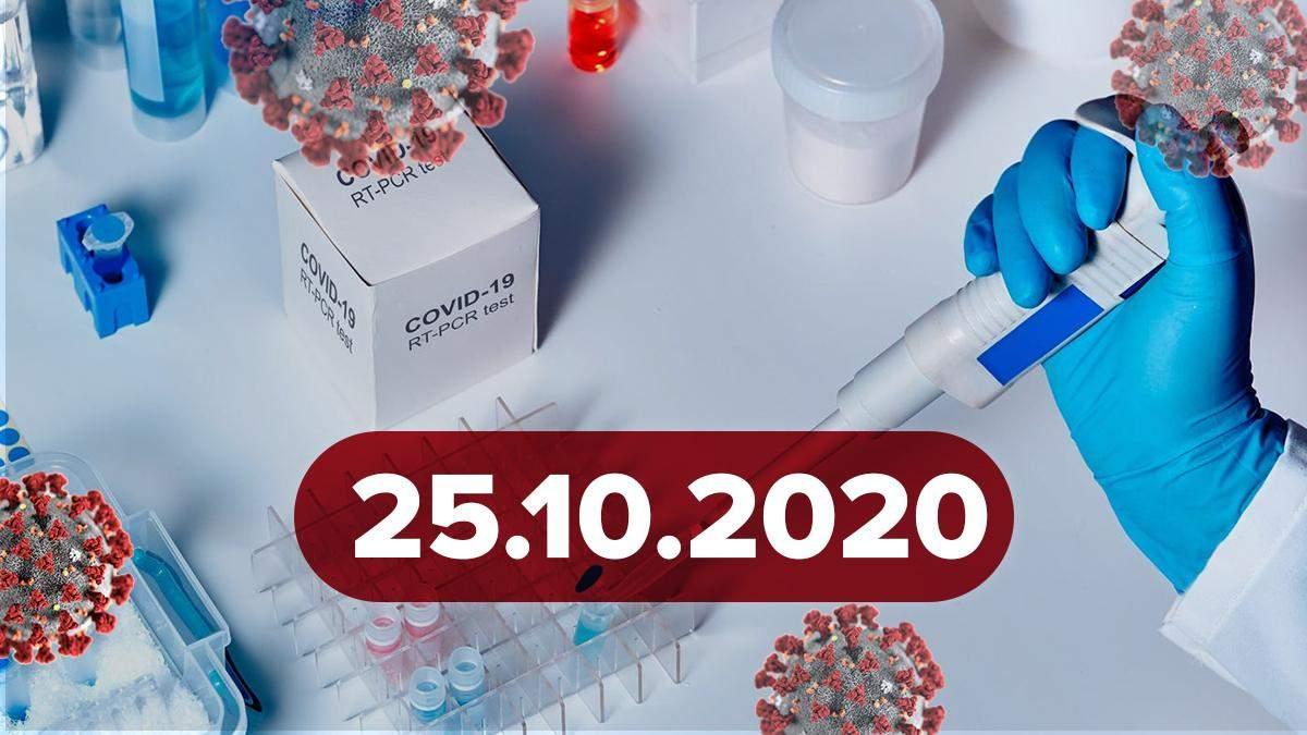 Коронавірус Україна, статистика 25 жовтня 2020: статистика, новини