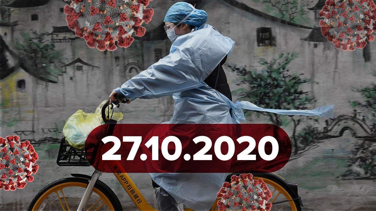 Коронавирус Украина, мир 27 октября 2020: статистика, новости