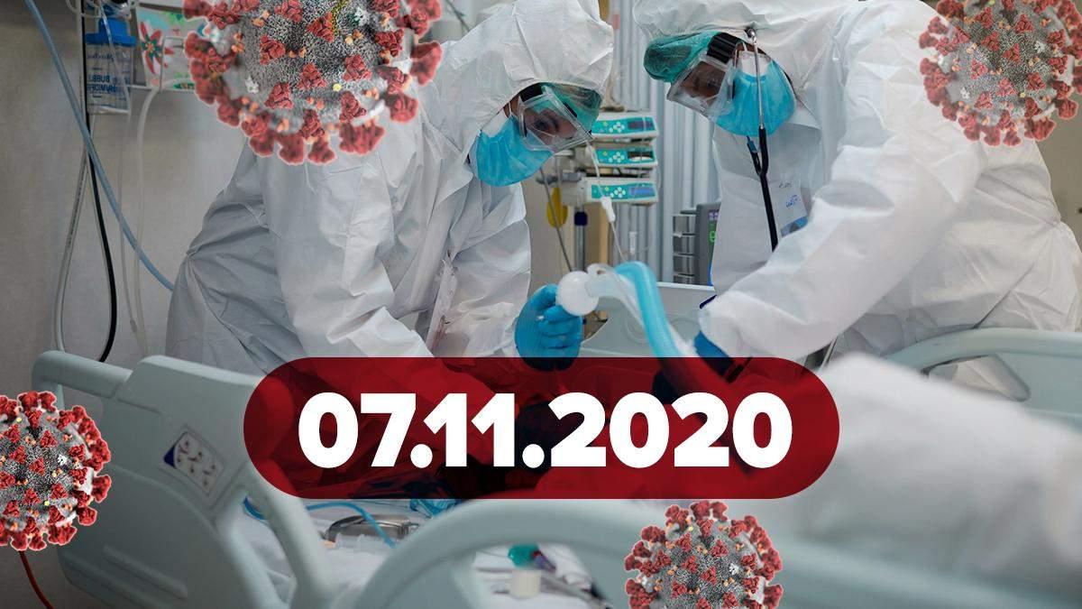 Коронавирус Украина, мир 7 ноября 2020: статистика, новости