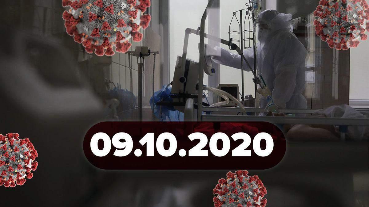 Коронавирус Украина, мир 9 ноября 2020: статистика, новости