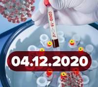 Новини про коронавірус 4 грудня: локдауну в грудні не буде, колапс у Одесі