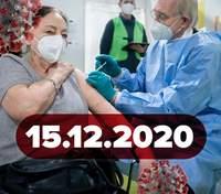 Новини про коронавірус 15 січня: масова вакцинація в Україні, COVID-19 серед дітей