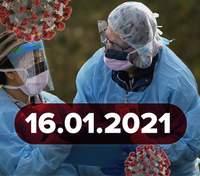 """Новини про коронавірус 16 січня: масова вакцинація в Індії, позиція ВООЗ щодо """"ковід"""" паспортів"""