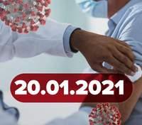 Новини про коронавірус 20 січня: рекорд смертей у світі, 52% українців не хочуть вакцинуватись