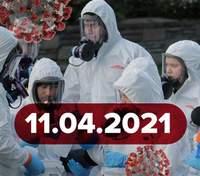 Новини про коронавірус 11 квітня: низька ефективність китайських вакцин, успіхи Польщі