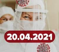 """Новини про коронавірус 20 квітня: чи можна купити вакцину в Україні, доля """"Супутник V"""" в ЄС"""